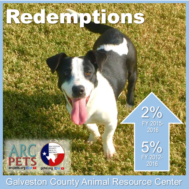 "Graphic with dog that reads ""redemptions up 2-percent 2015-2016"""