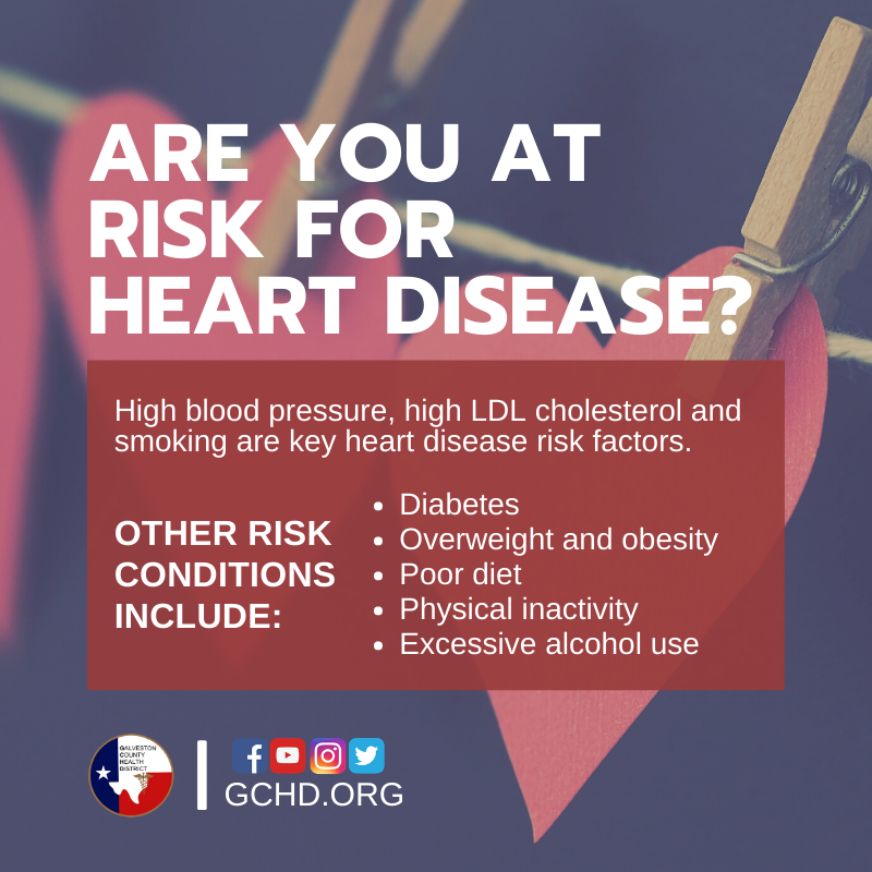 3At risk for Heart Disease